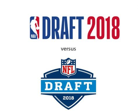 Major draftology 101, NBA vs. NFL