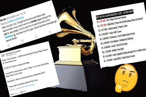 Fans tweet out their displeasure with Grammy nominations.