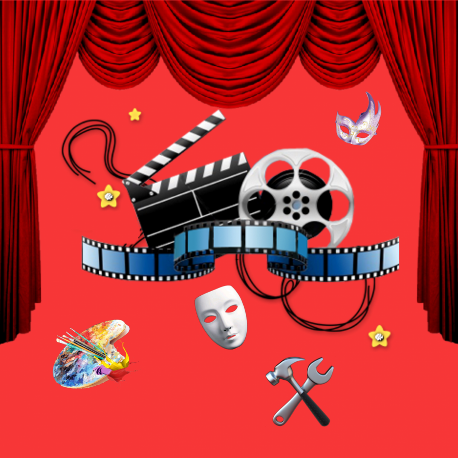 Theater virtual classes training online